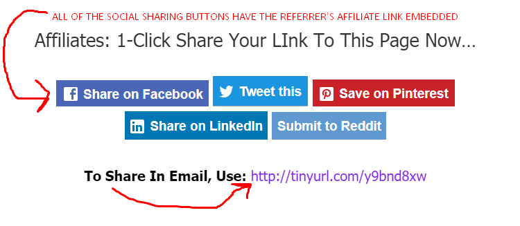 Affiliate Sharing Example